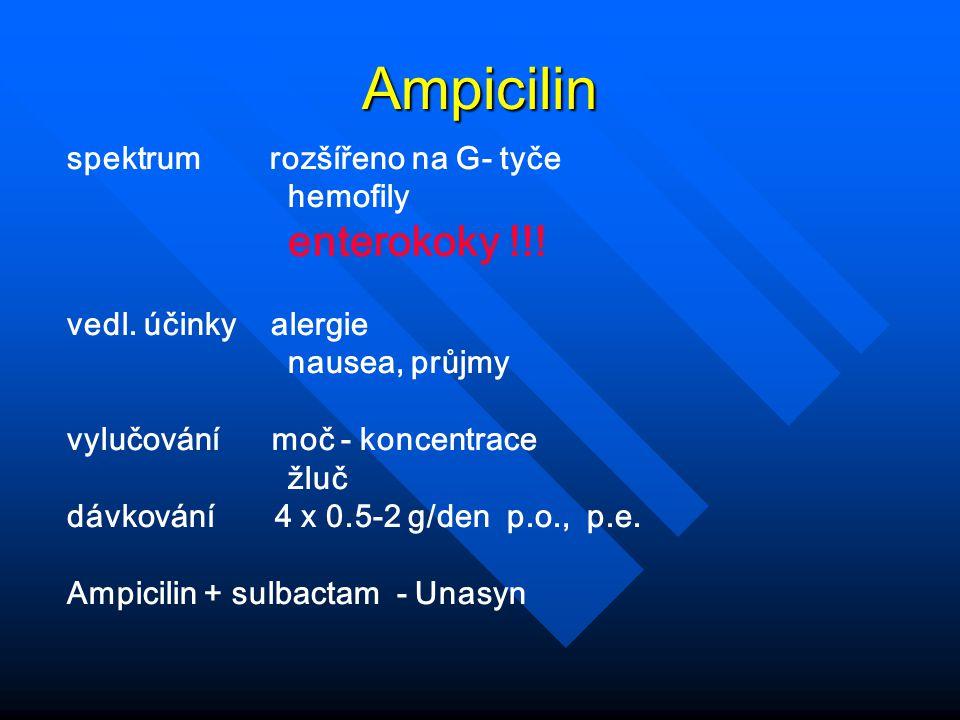 Ampicilin spektrum rozšířeno na G- tyče hemofily enterokoky !!!