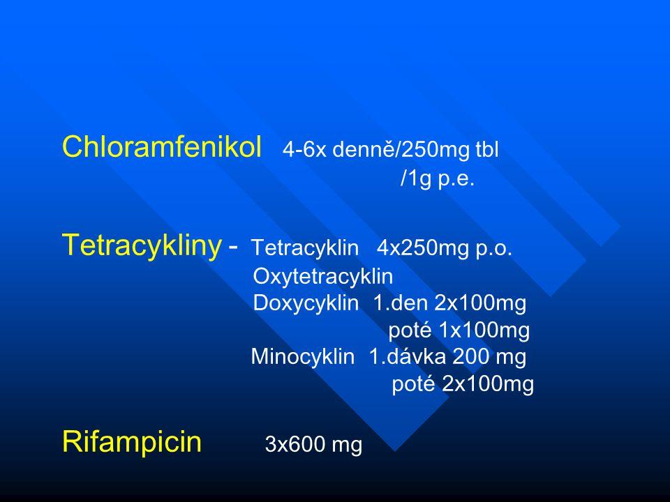 Chloramfenikol 4-6x denně/250mg tbl