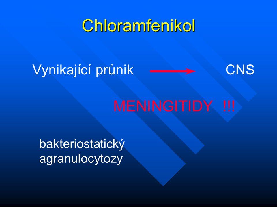 Chloramfenikol MENINGITIDY !!! Vynikající průnik CNS bakteriostatický