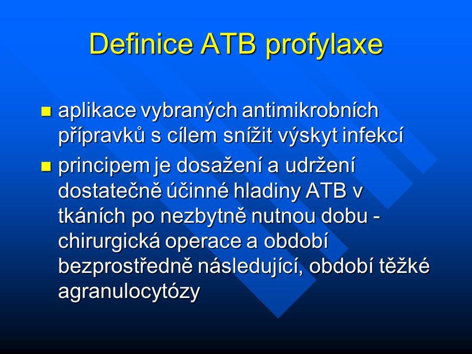 Definice ATB profylaxe