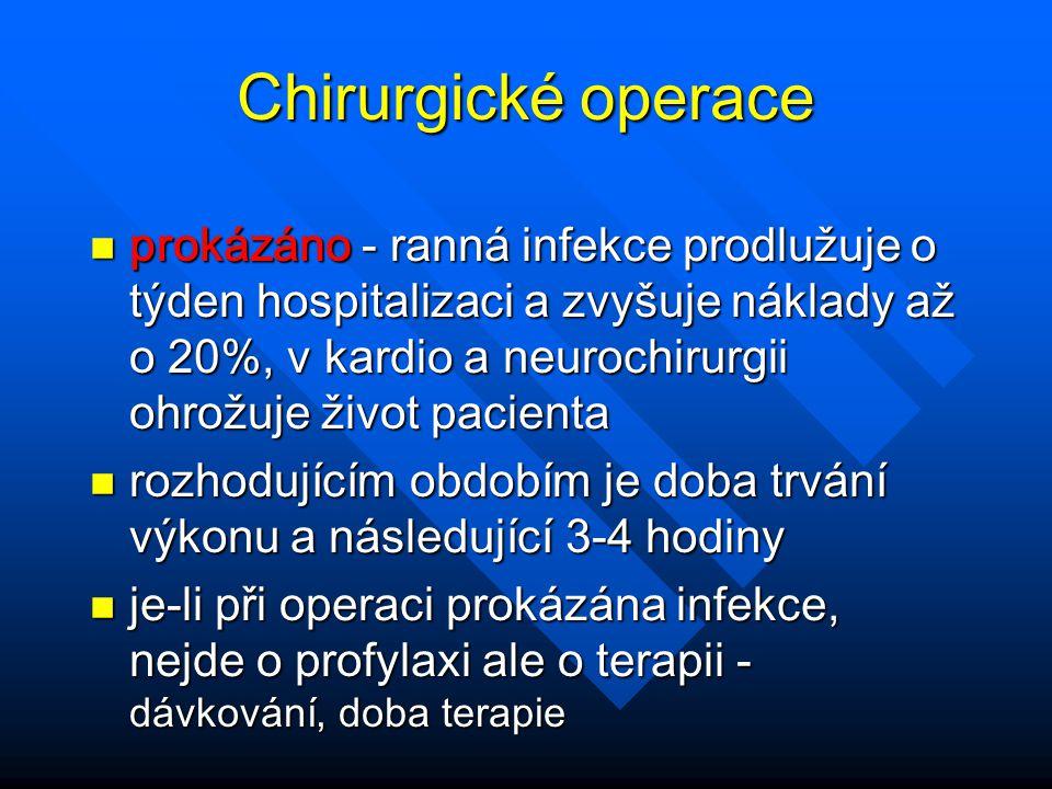 Chirurgické operace