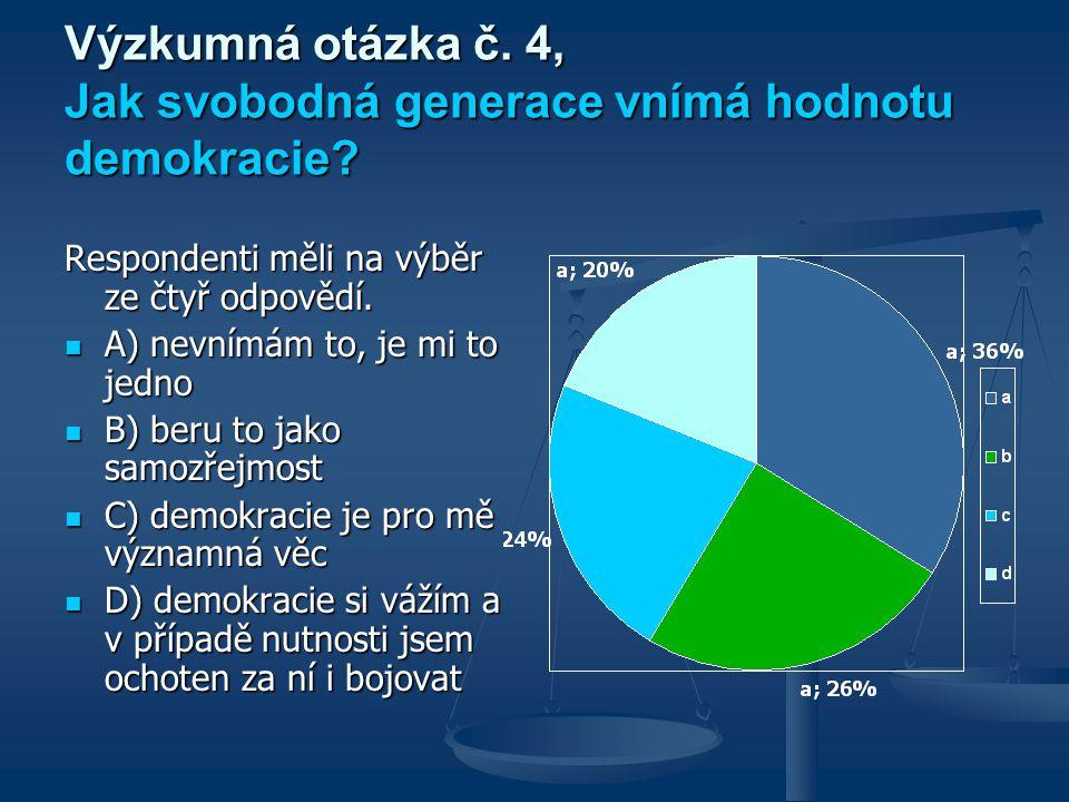 Výzkumná otázka č. 4, Jak svobodná generace vnímá hodnotu demokracie