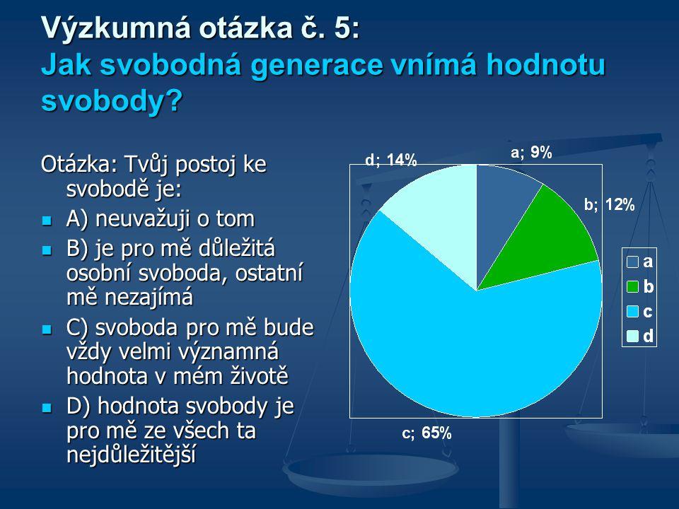Výzkumná otázka č. 5: Jak svobodná generace vnímá hodnotu svobody