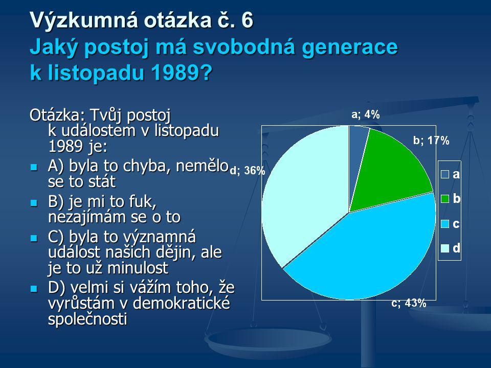 Výzkumná otázka č. 6 Jaký postoj má svobodná generace k listopadu 1989