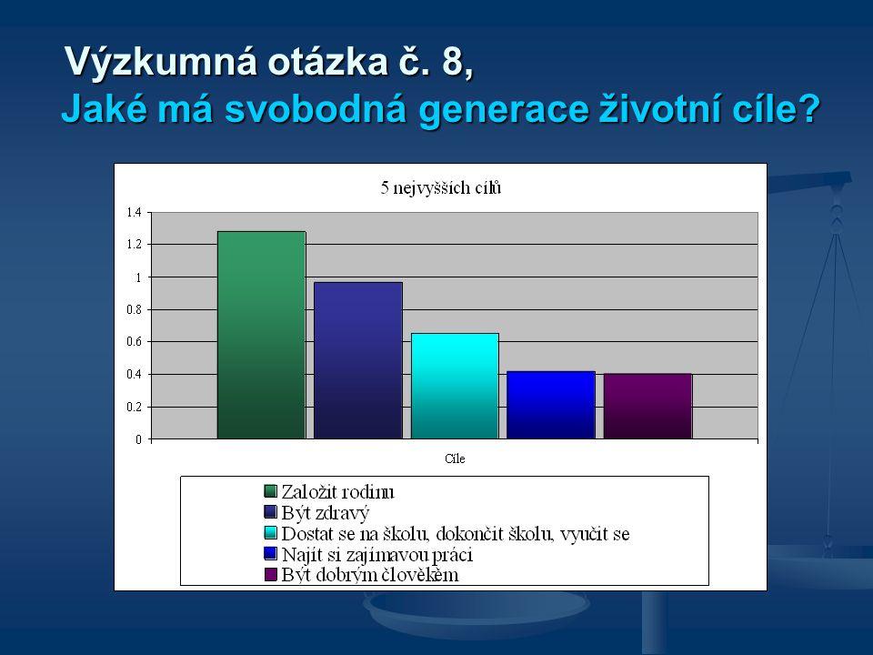 Výzkumná otázka č. 8, Jaké má svobodná generace životní cíle
