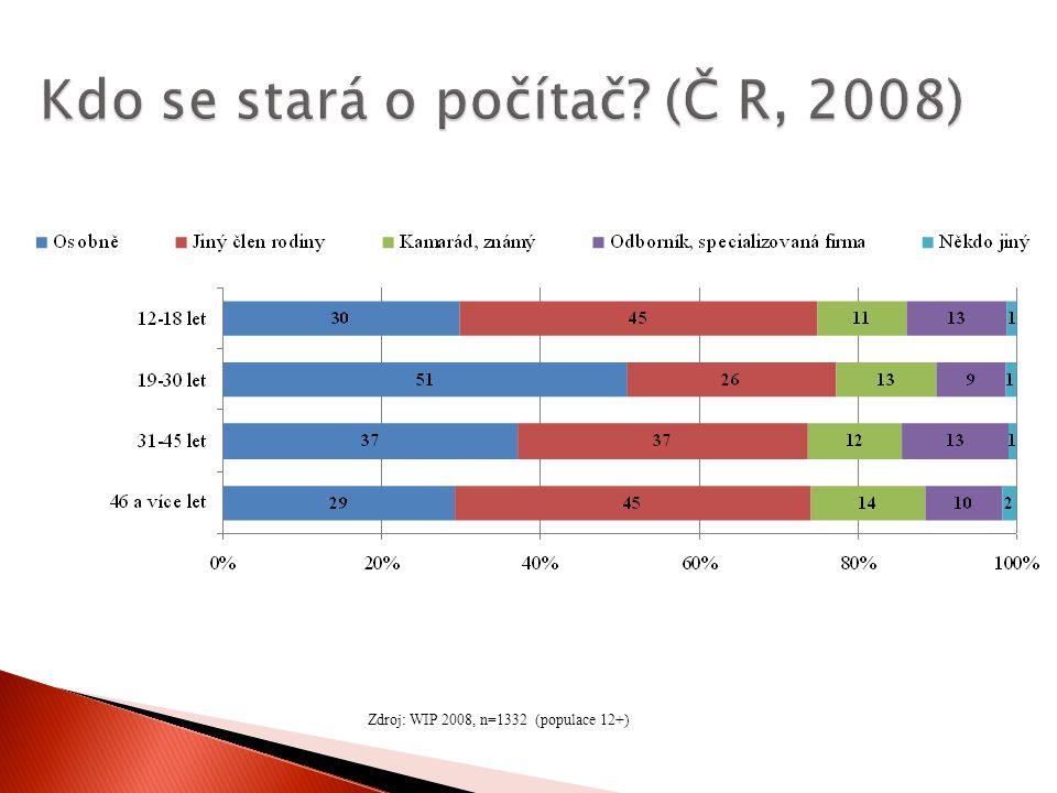 Kdo se stará o počítač (Č R, 2008)