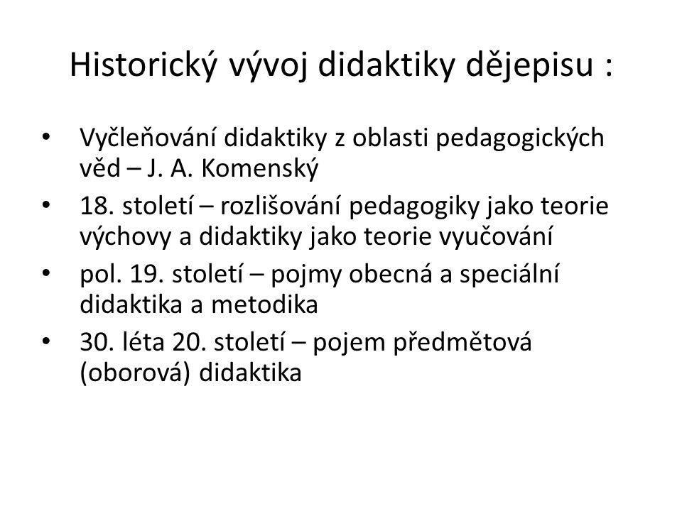Historický vývoj didaktiky dějepisu :