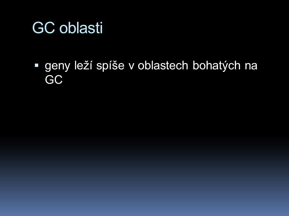 GC oblasti geny leží spíše v oblastech bohatých na GC
