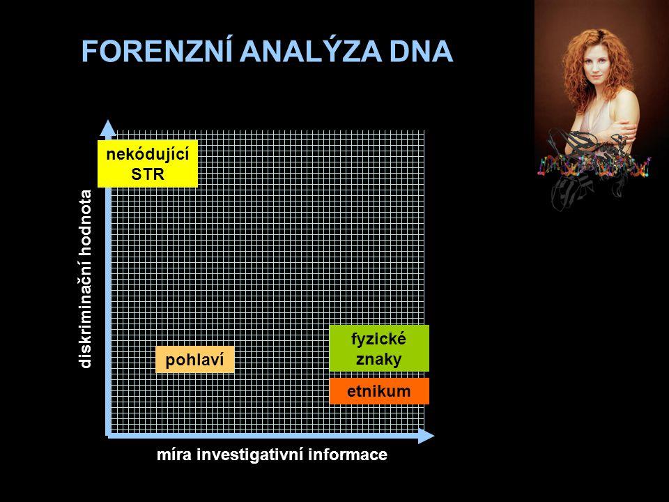 míra investigativní informace diskriminační hodnota
