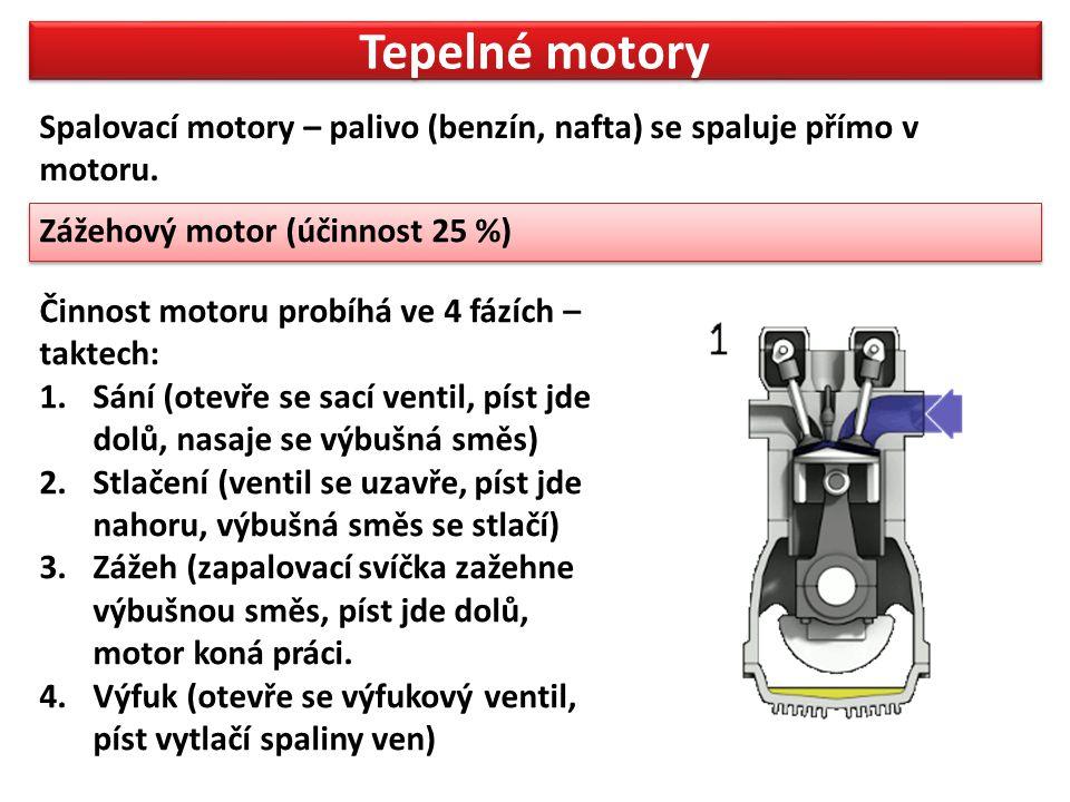 Tepelné motory Spalovací motory – palivo (benzín, nafta) se spaluje přímo v motoru. Zážehový motor (účinnost 25 %)