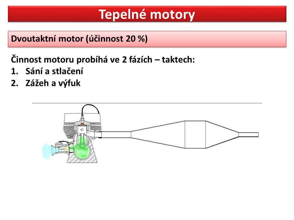Tepelné motory Dvoutaktní motor (účinnost 20 %)