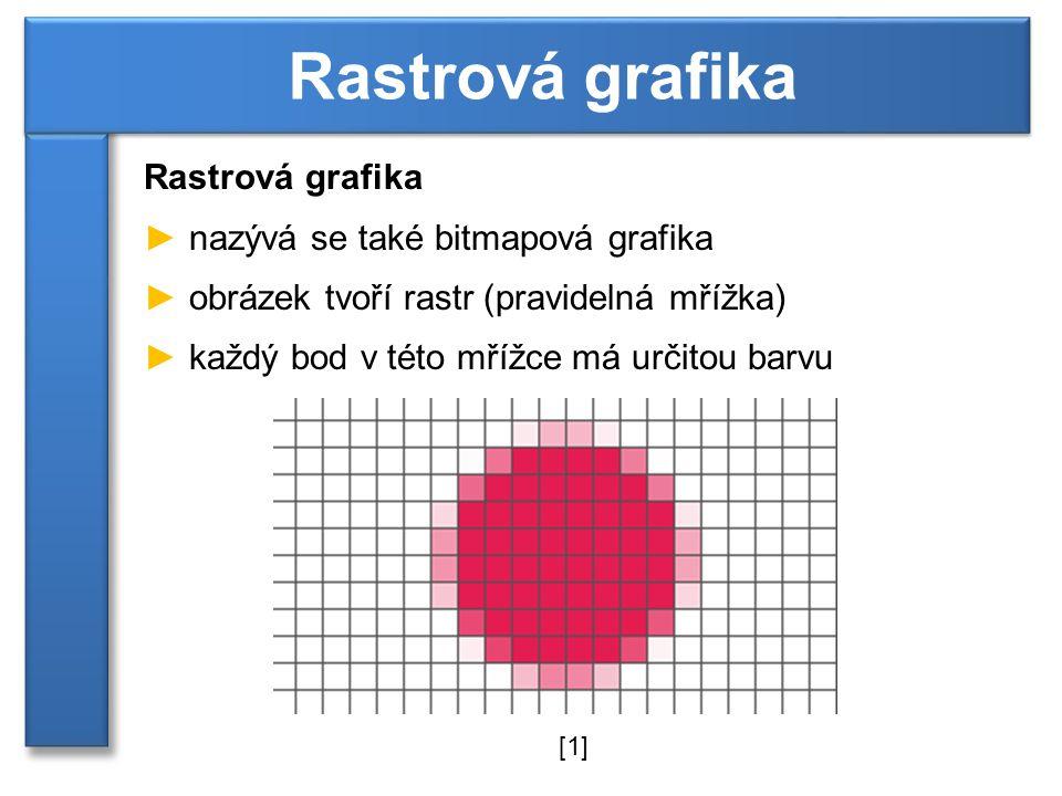 Rastrová grafika Rastrová grafika nazývá se také bitmapová grafika