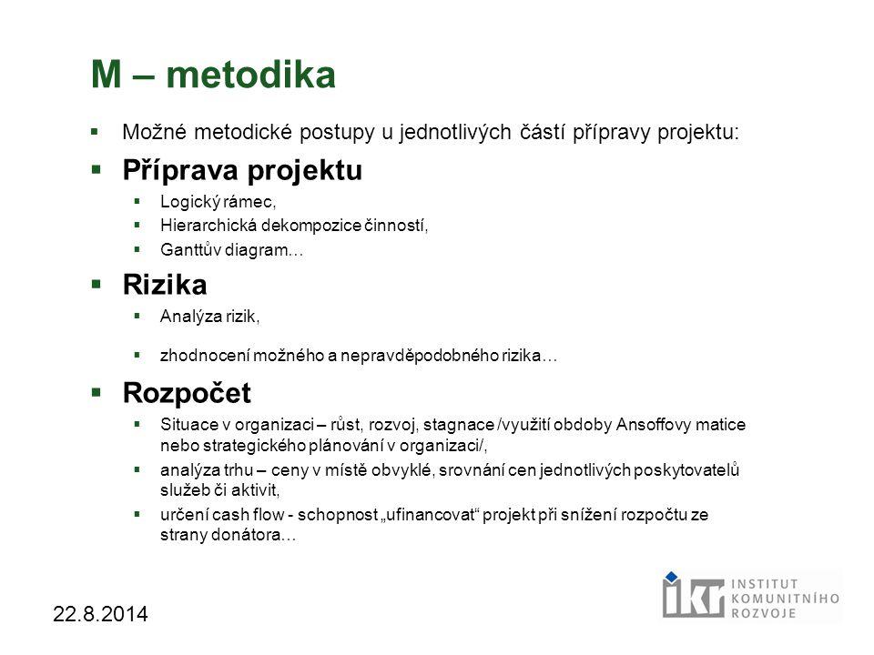 M – metodika Příprava projektu Rizika Rozpočet