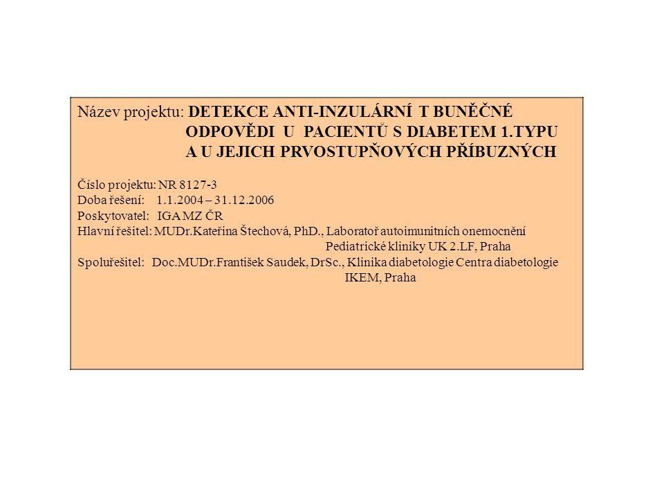 Název projektu: DETEKCE ANTI-INZULÁRNÍ T BUNĚČNÉ