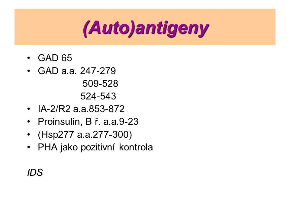 (Auto)antigeny GAD 65 GAD a.a. 247-279 509-528 524-543