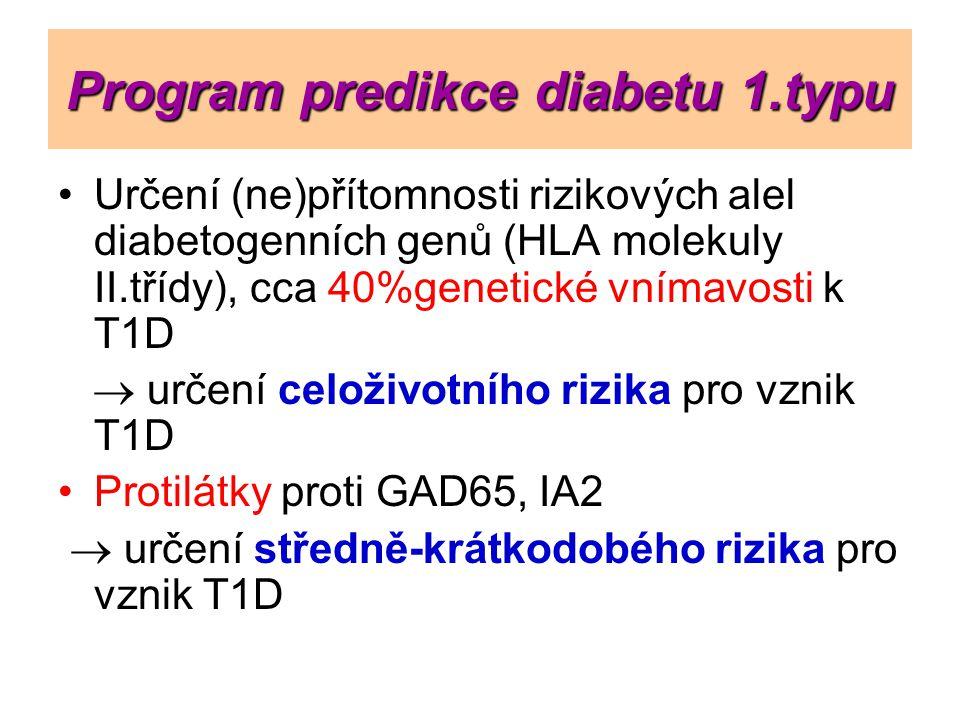 Program predikce diabetu 1.typu