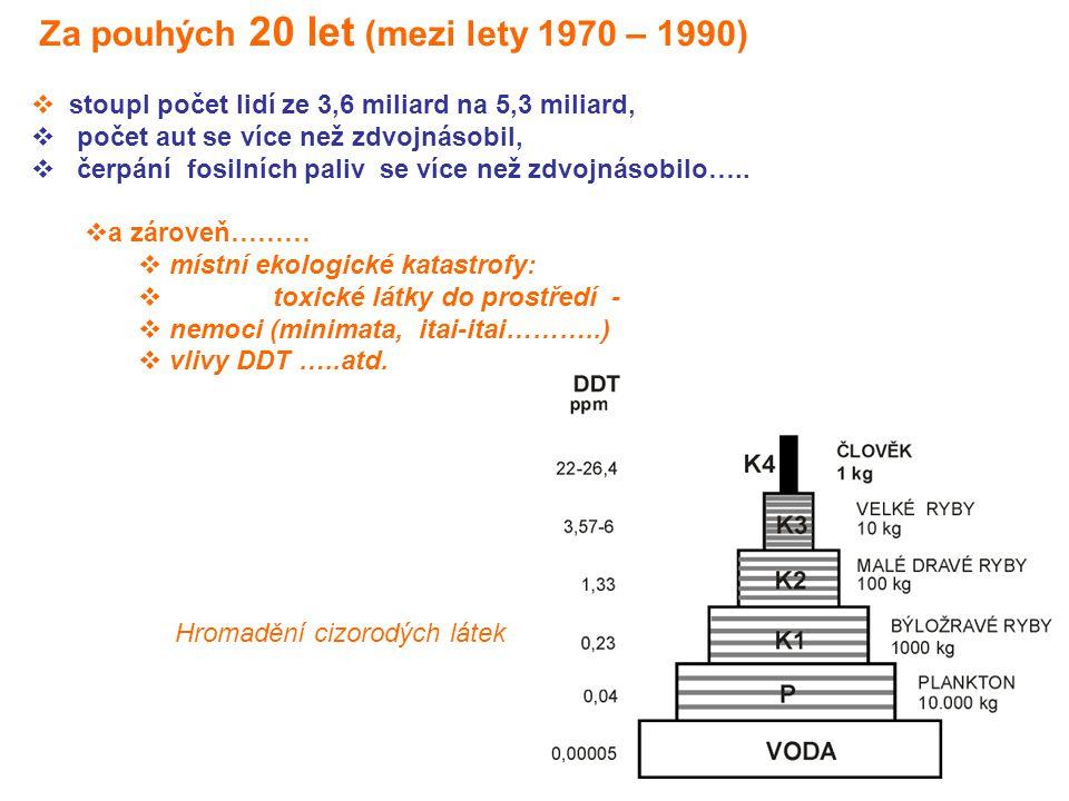 Za pouhých 20 let (mezi lety 1970 – 1990)