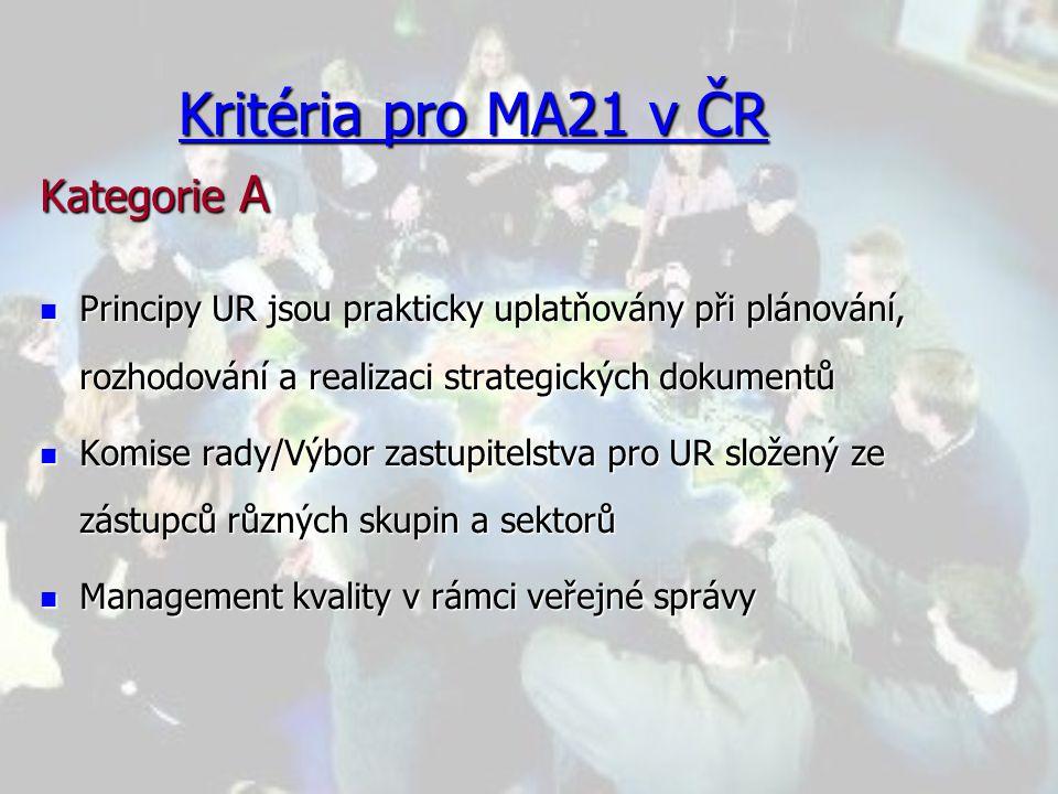 Kritéria pro MA21 v ČR Kategorie A