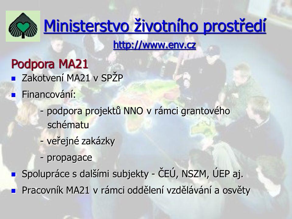 Ministerstvo životního prostředí http://www.env.cz