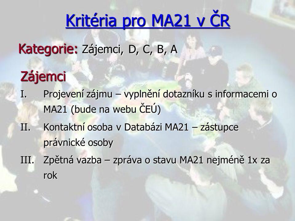 Kritéria pro MA21 v ČR Kategorie: Zájemci, D, C, B, A Zájemci