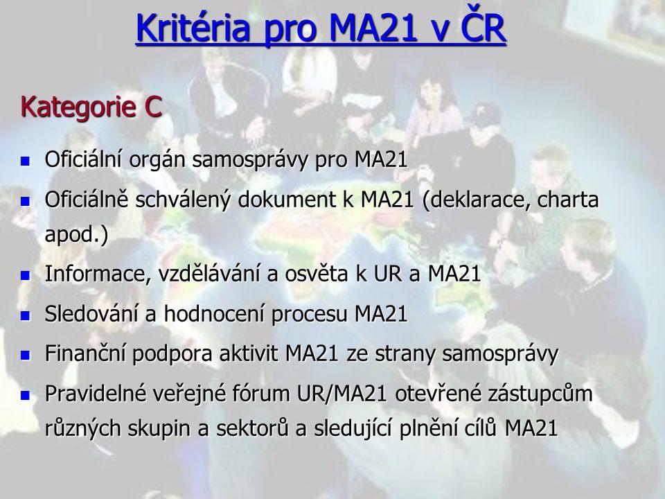Kritéria pro MA21 v ČR Kategorie C Oficiální orgán samosprávy pro MA21
