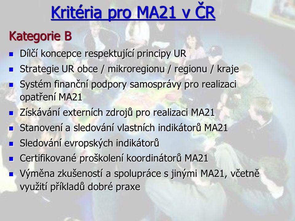 Kritéria pro MA21 v ČR Kategorie B