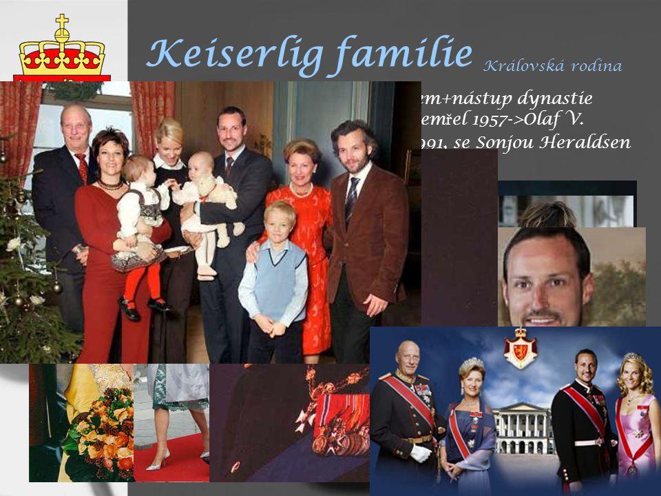 Keiserlig familie Královská rodina