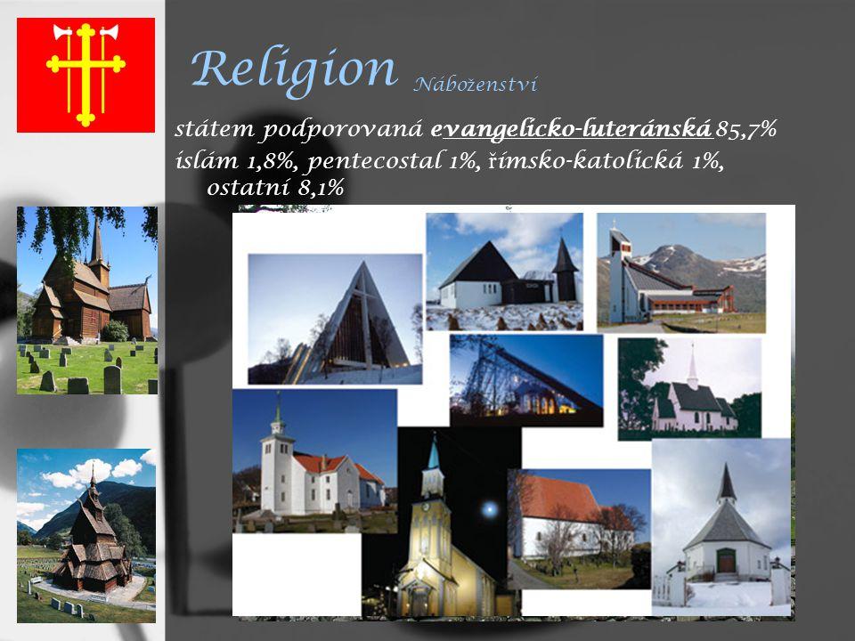 Religion Náboženství státem podporovaná evangelicko-luteránská 85,7%