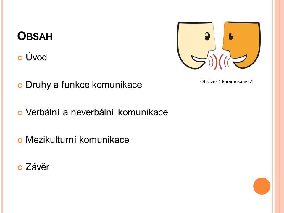 Obsah Úvod Druhy a funkce komunikace Verbální a neverbální komunikace