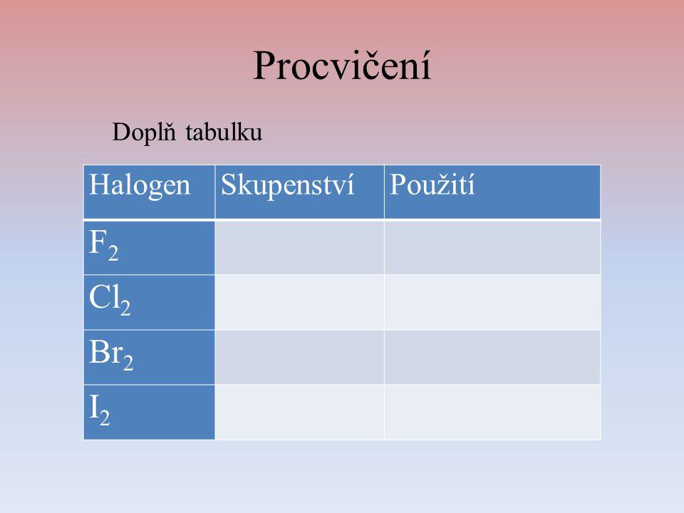 Procvičení Doplň tabulku Halogen Skupenství Použití F2 Cl2 Br2 I2