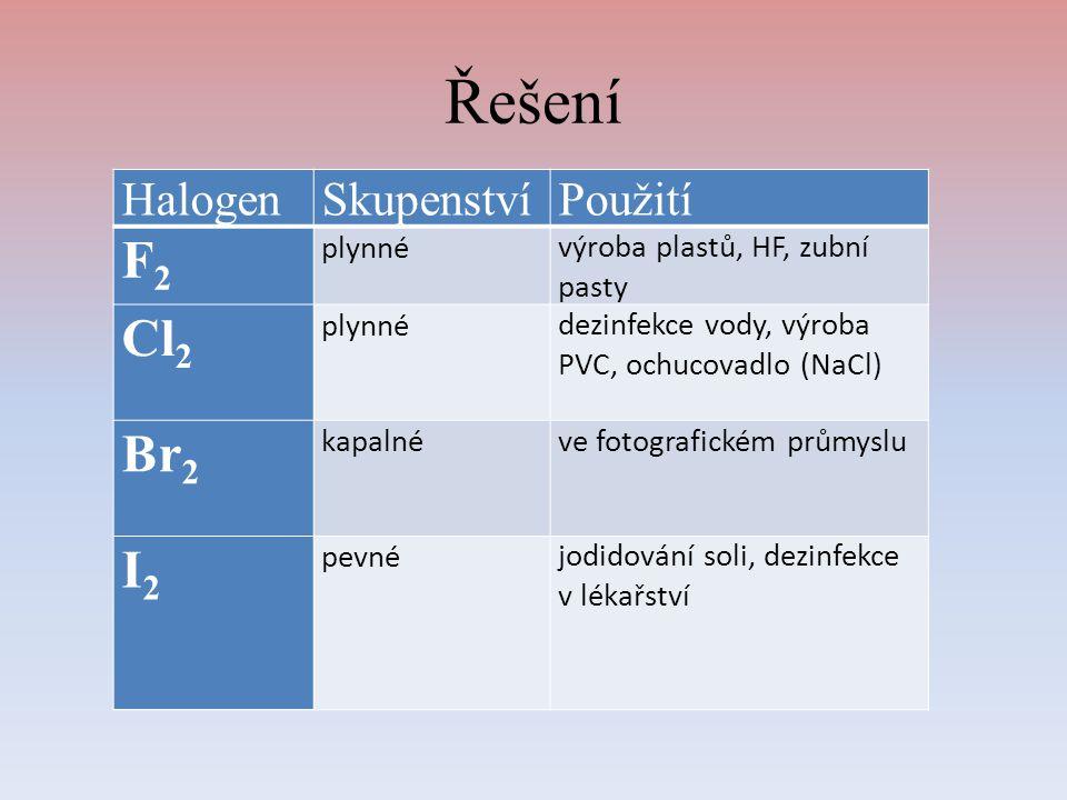 Řešení F2 Cl2 Br2 I2 Halogen Skupenství Použití plynné