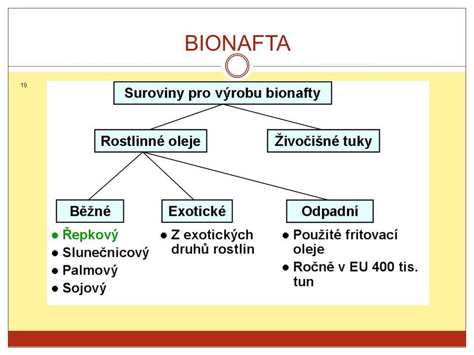BIONAFTA 19