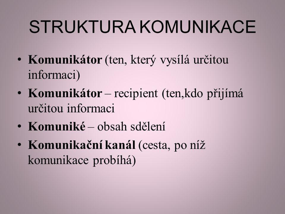 STRUKTURA KOMUNIKACE Komunikátor (ten, který vysílá určitou informaci)