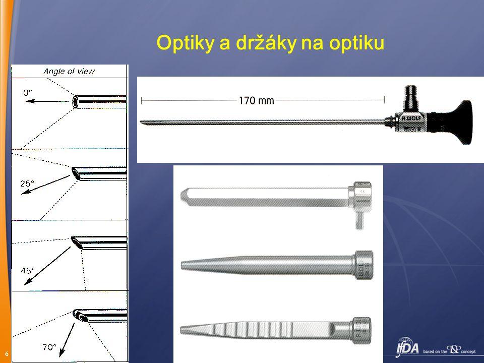 Optiky a držáky na optiku
