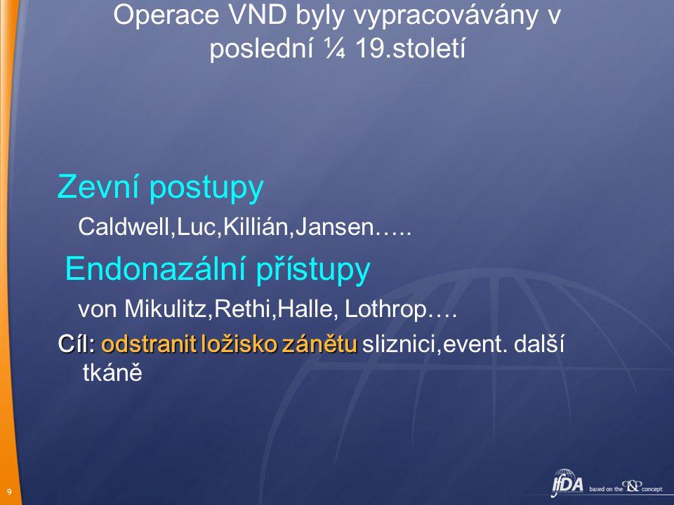Operace VND byly vypracovávány v poslední ¼ 19.století