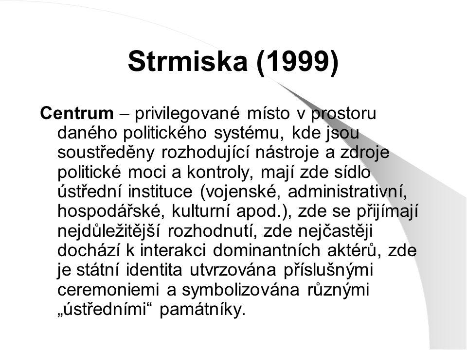 Strmiska (1999)