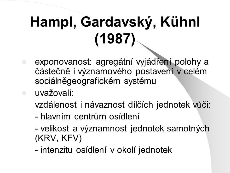 Hampl, Gardavský, Kühnl (1987)
