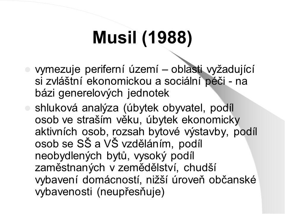 Musil (1988) vymezuje periferní území – oblasti vyžadující si zvláštní ekonomickou a sociální péči - na bázi generelových jednotek.