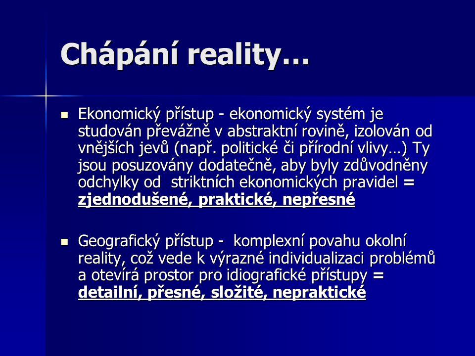 Chápání reality…