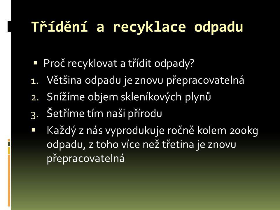 Třídění a recyklace odpadu