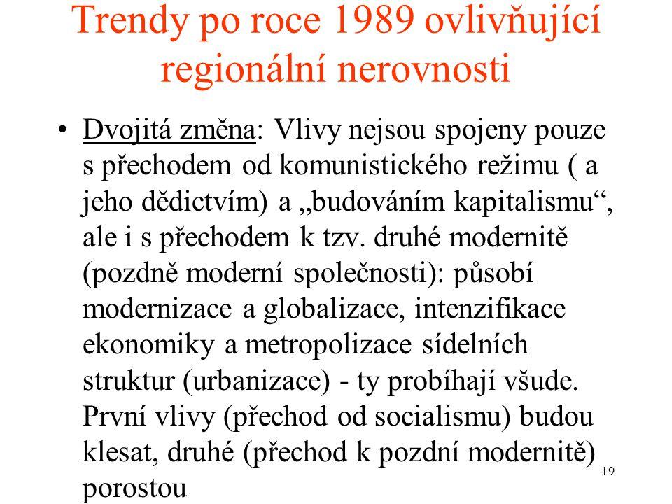 Trendy po roce 1989 ovlivňující regionální nerovnosti