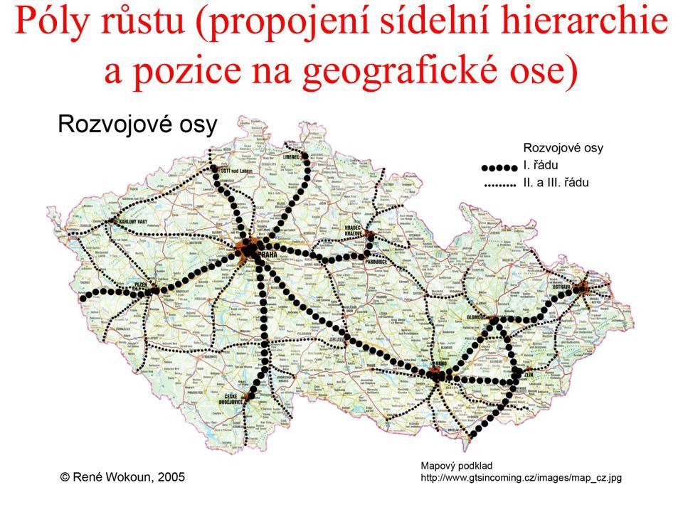 Póly růstu (propojení sídelní hierarchie a pozice na geografické ose)