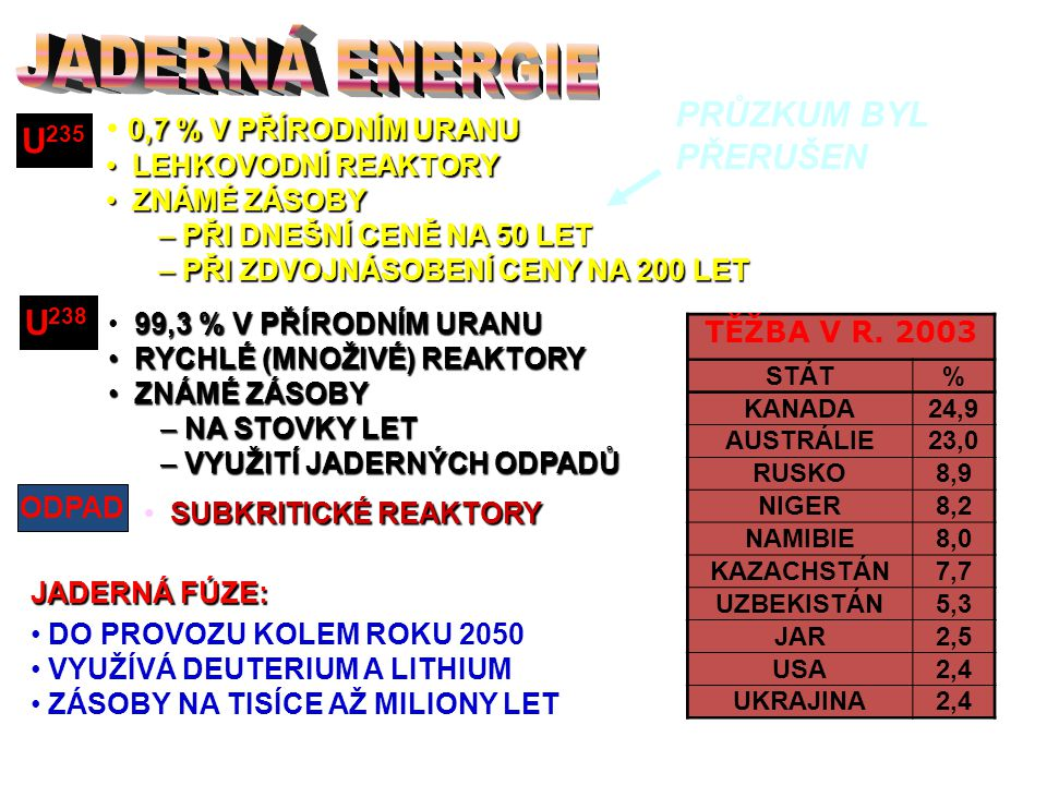JADERNÁ ENERGIE PRŮZKUM BYL PŘERUŠEN 0,7 % V PŘÍRODNÍM URANU U235 U238