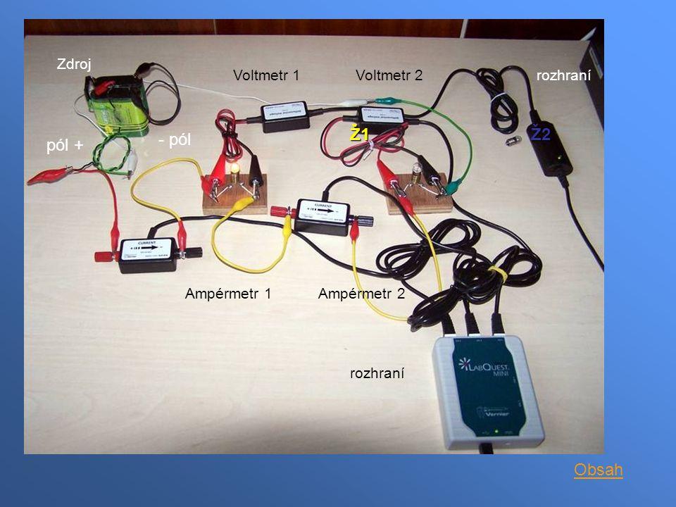 Ž1 Ž2 - pól pól + Obsah Zdroj Voltmetr 1 Voltmetr 2 rozhraní
