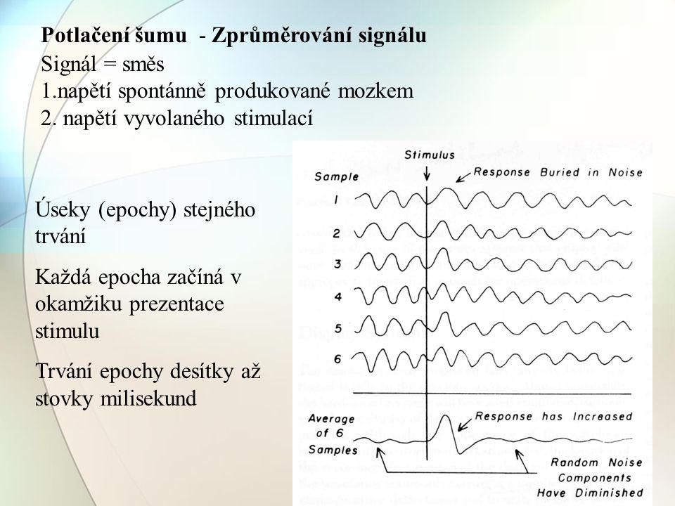 Potlačení šumu - Zprůměrování signálu