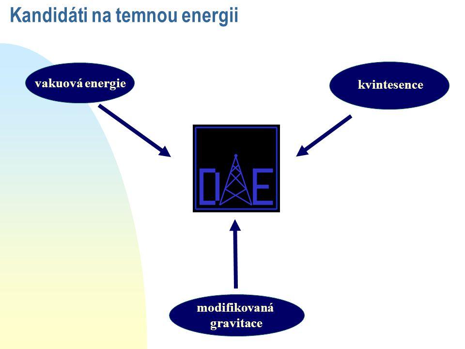 Kandidáti na temnou energii