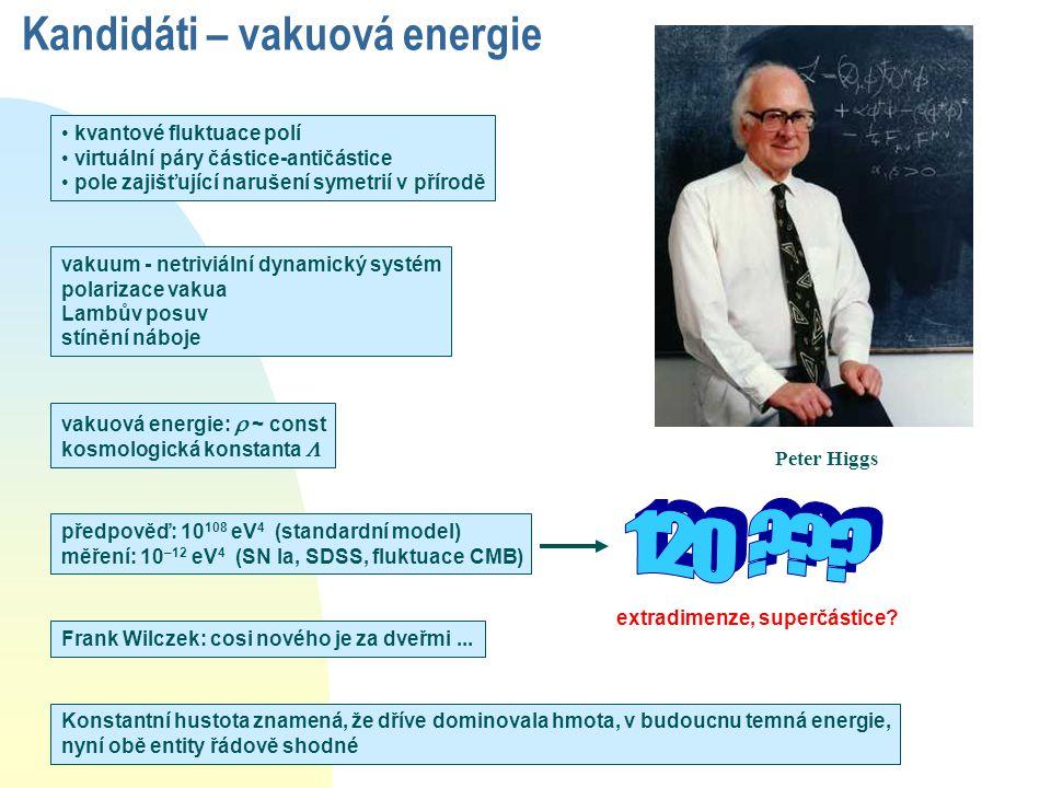 120 Kandidáti – vakuová energie kvantové fluktuace polí