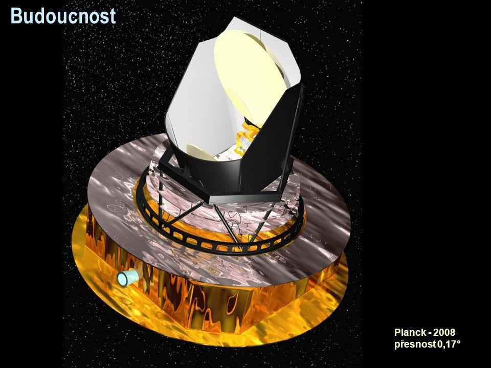 Budoucnost Planck - 2008 přesnost 0,17°