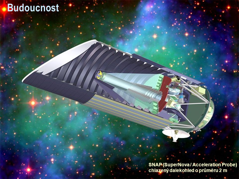 Budoucnost SNAP (SuperNova / Acceleration Probe)