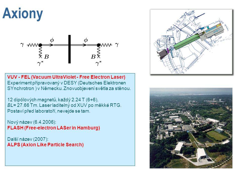 Axiony VUV - FEL (Vacuum UltraViolet - Free Electron Laser)
